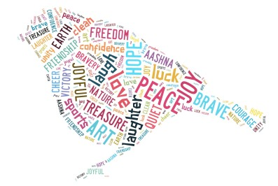 bird-wordle-2