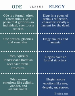 difference-between-ode-and-elegy-infographic